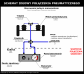 Sustiprintas važiuoklės oro pagalvių komplektas OPEL Movano B, RENAULT Master III 2011→