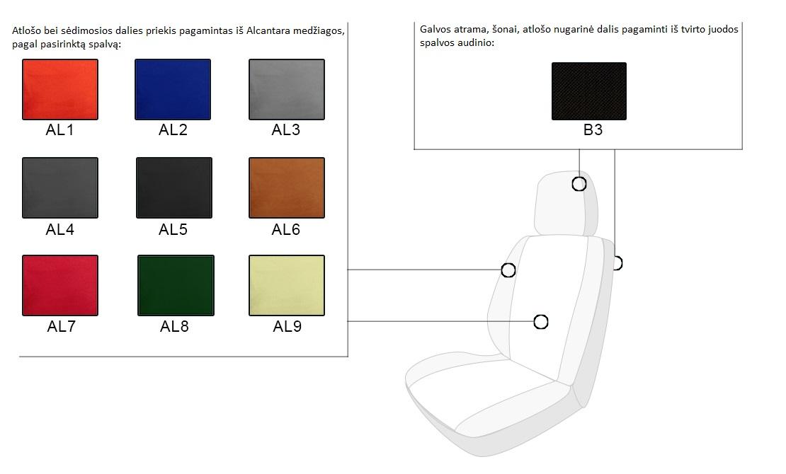 Sėdynių užvalkalai COMFORT ALCANTARA schema
