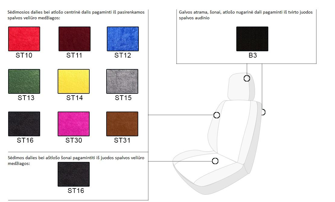 Sėdynių užvalkalai ELEGANCE schema