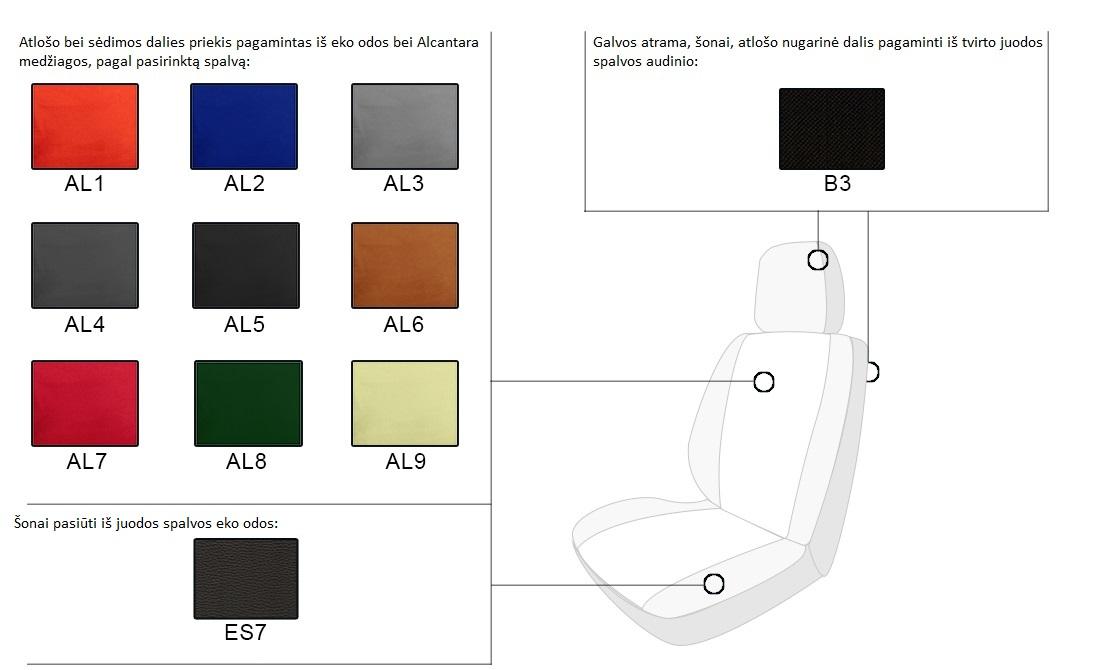 Sėdynių užvalkalai GT schema