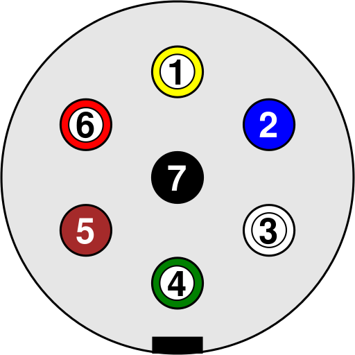 Priekabos rozetės schema
